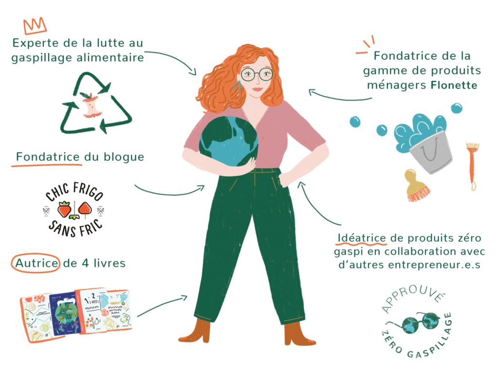 Florence-Léa Siry